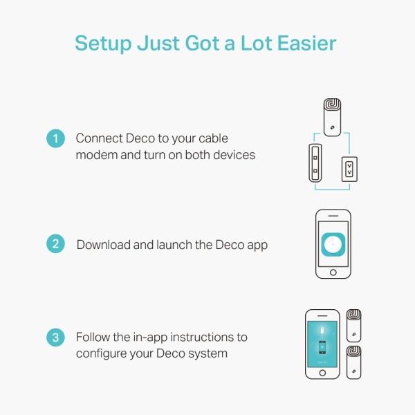 TP-Link Deco M4 - Meshový Wi-Fi systém pro chytré domácnosti (1ks)